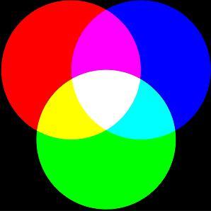 аддитивная модель RGB