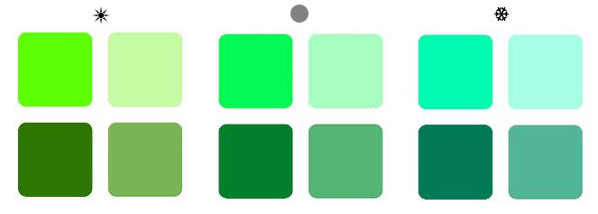 теплые и холодные оттенки зеленого