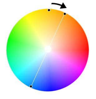 цветовой круг и симультанный контраст