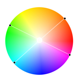 прямоугольная цветовая гармония тетрады