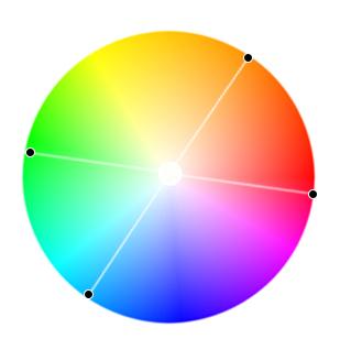 цветовая схема тетрады